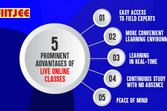 5 Prominent Advantages of Live Online Classes