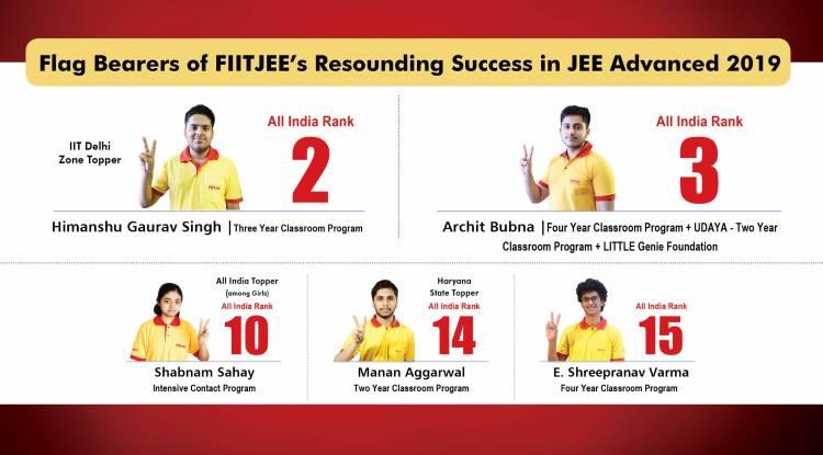 Flag bearers of FIITJEE's resounding success in JEE advanced 2019
