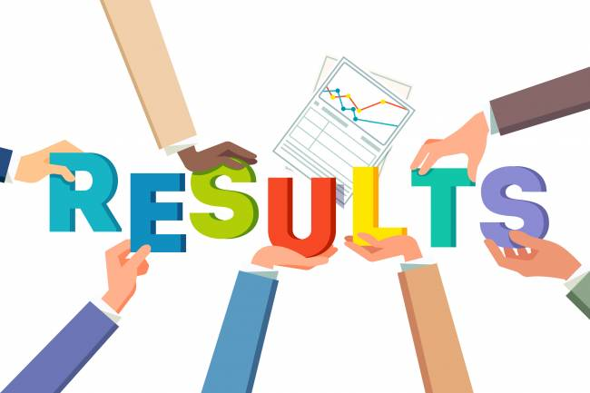 FIITJEE Students' Undeterred Passion Delivers Exceptional Performance in JEE Advanced 2018!